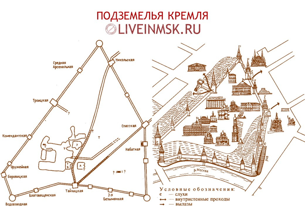 Схема подземных дорог
