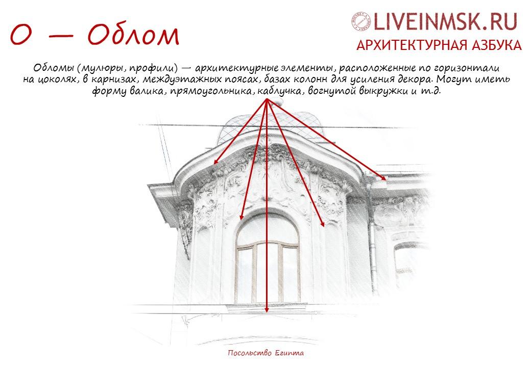 архитектурные обломы шпаргалки. (профили) архитектура