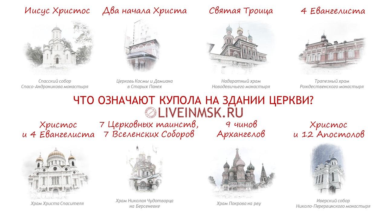 Что означает цвет куполов на православных храмах