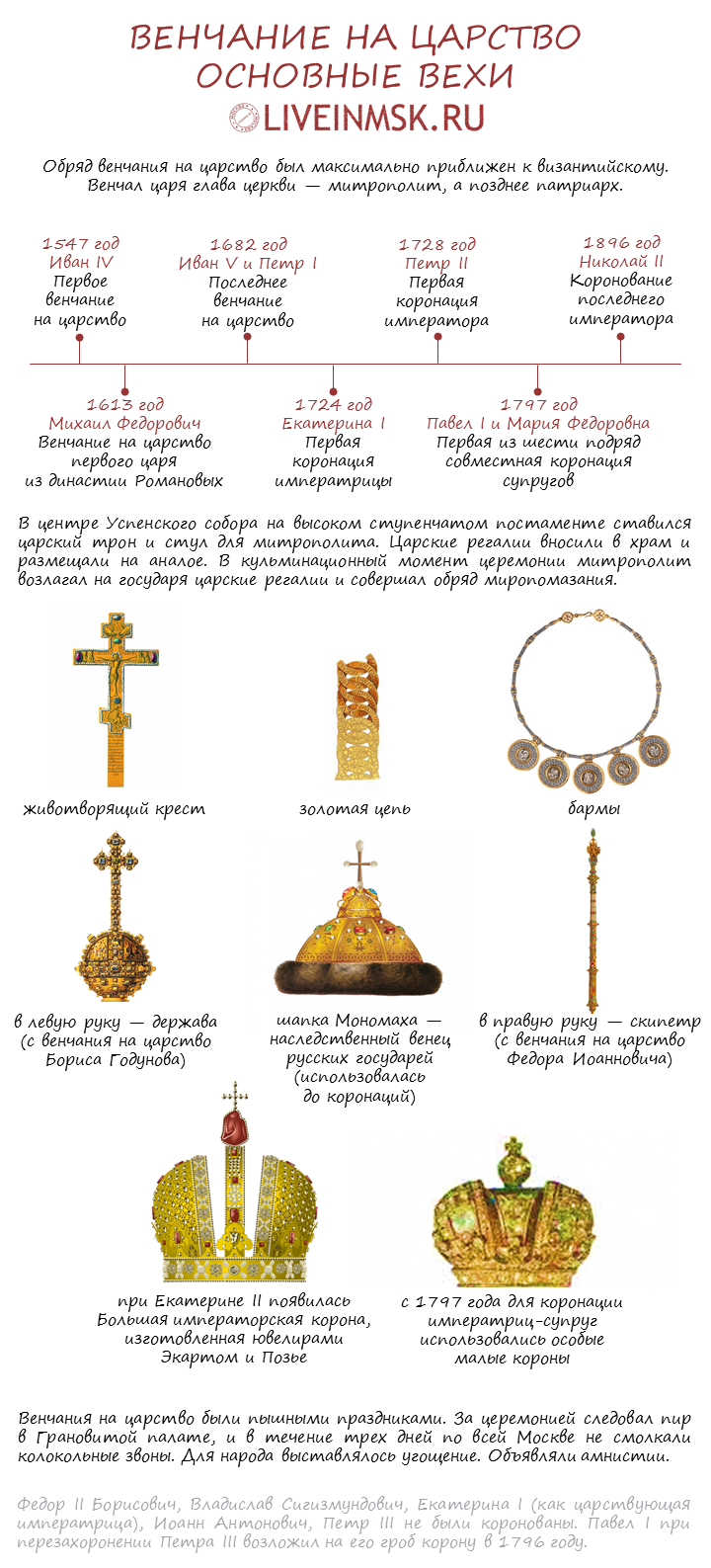 Венчание на царство и церемония коронации в Успенском соборе